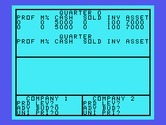 Market Simulation for TI-99/4A - Ok, Company 1, it's your turn...