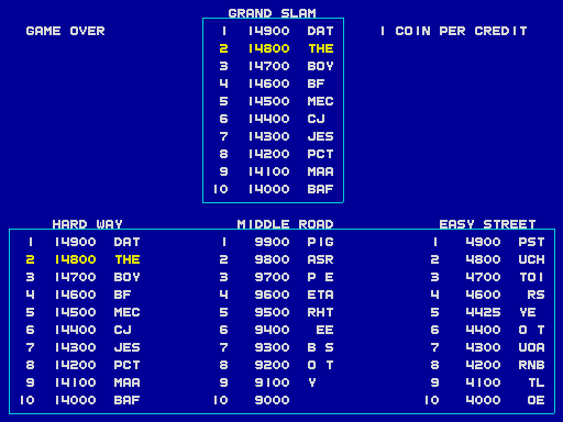 Paperboy Arcade Screenshot: High scores.